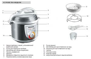 Чем аэрогриль отличается от мультиварки: работа устройства, вкус пищи, уход