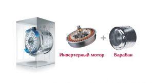 Инверторный или стандартный двигатель лучше для стиральной машины